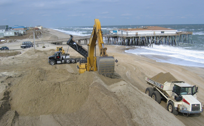 Beach Restoration Coastal Science