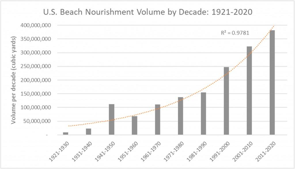 BeachNourishment2